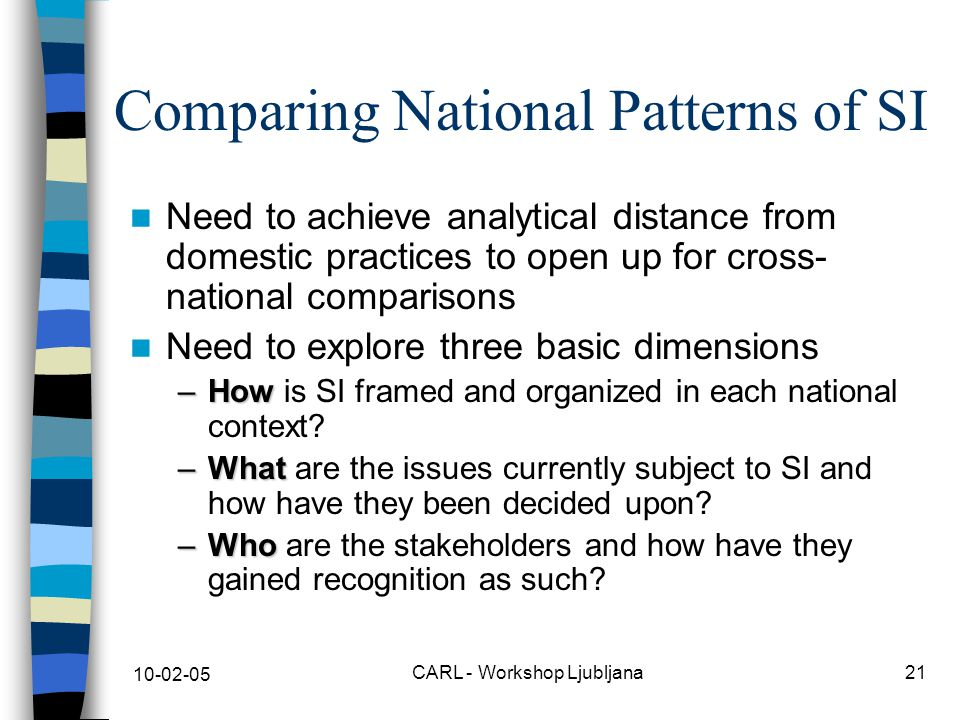 10-02-05 CARL - Workshop Ljubljana21 Comparing National Patterns of SI Need to achieve analytical distance from domestic practices to open up for cross- national comparisons Need to explore three basic dimensions –How –How is SI framed and organized in each national context.