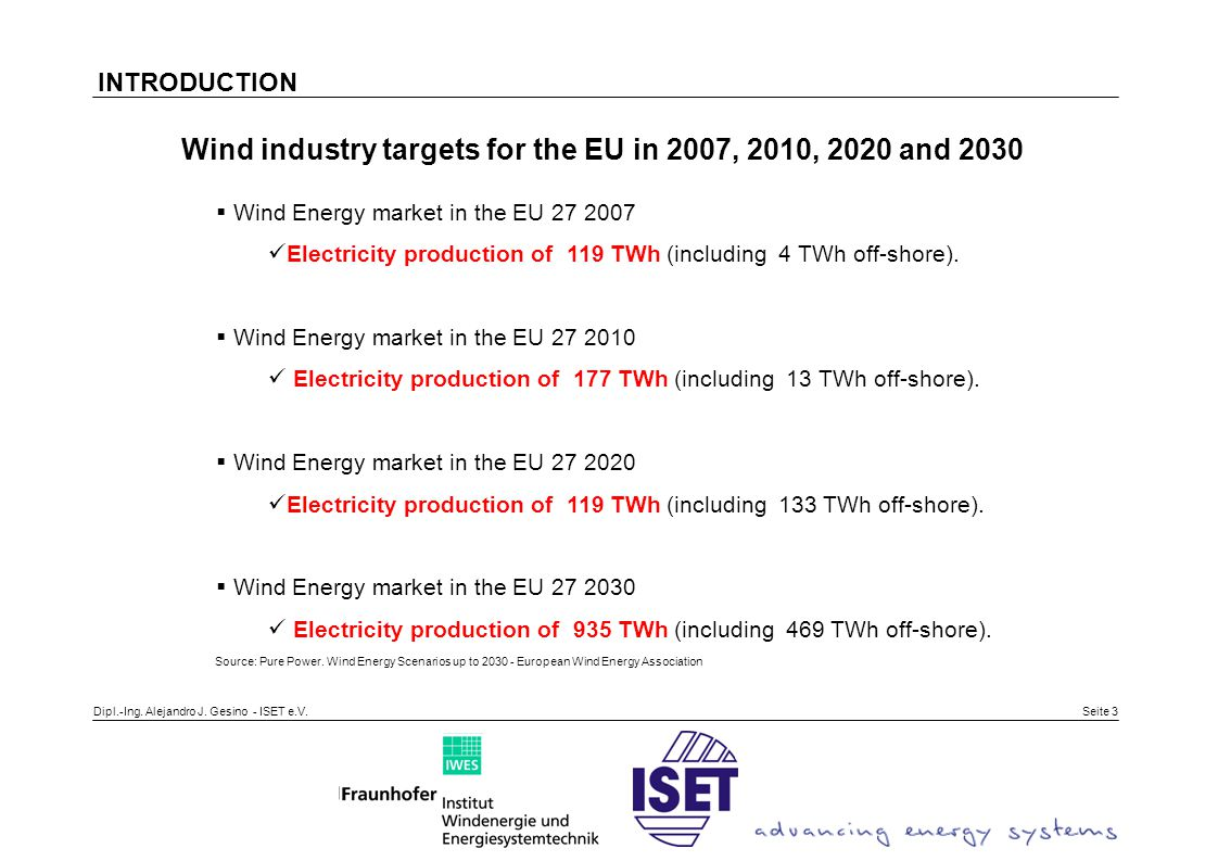 Seite 3  Wind Energy market in the EU 27 2007 Electricity production of 119 TWh (including 4 TWh off-shore).