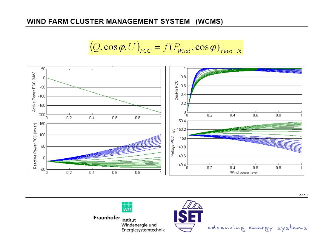 Seite 10 10 Active power control for wind farm clusters Grid losses within cluster must to be compensated.