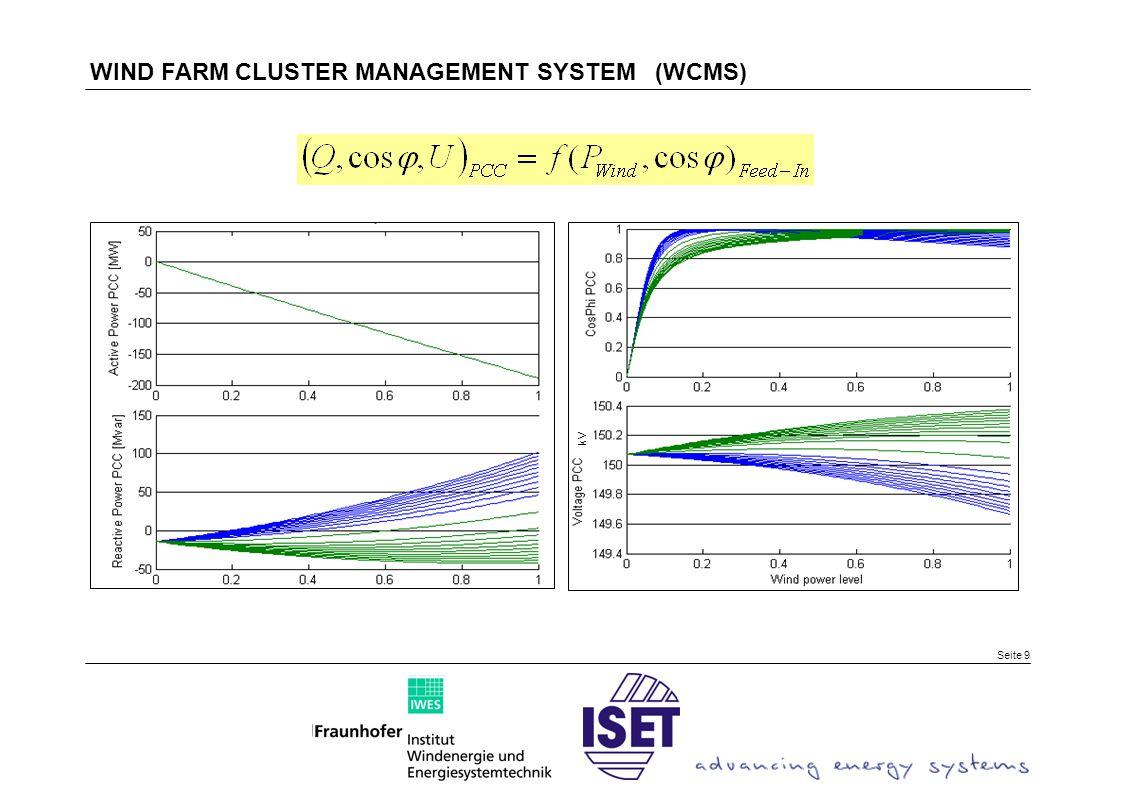 Seite 9 WIND FARM CLUSTER MANAGEMENT SYSTEM (WCMS) kV