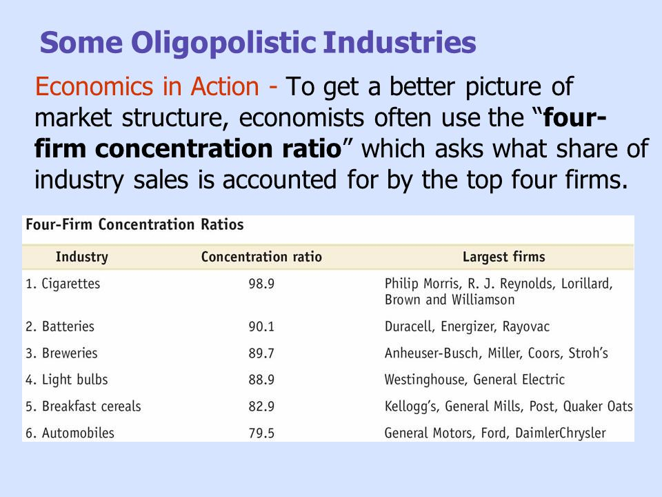 """Some Oligopolistic Industries Economics in Action - To get a better picture of market structure, economists often use the """"four- firm concentration ra"""