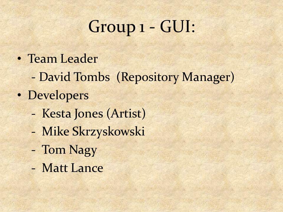 Team Leader - David Tombs (Repository Manager) Developers -Kesta Jones (Artist) -Mike Skrzyskowski -Tom Nagy -Matt Lance Group 1 - GUI: