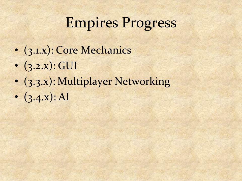 Empires Progress (3.1.x): Core Mechanics (3.2.x): GUI (3.3.x): Multiplayer Networking (3.4.x): AI