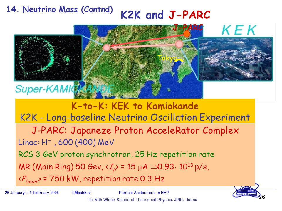 26 14. Neutrino Mass (Contnd) K2K and J-PARC J-PARC Tokyo K-to-K: KEK to Kamiokande K2K - Long-baseline Neutrino Oscillation Experiment 26 January – 5