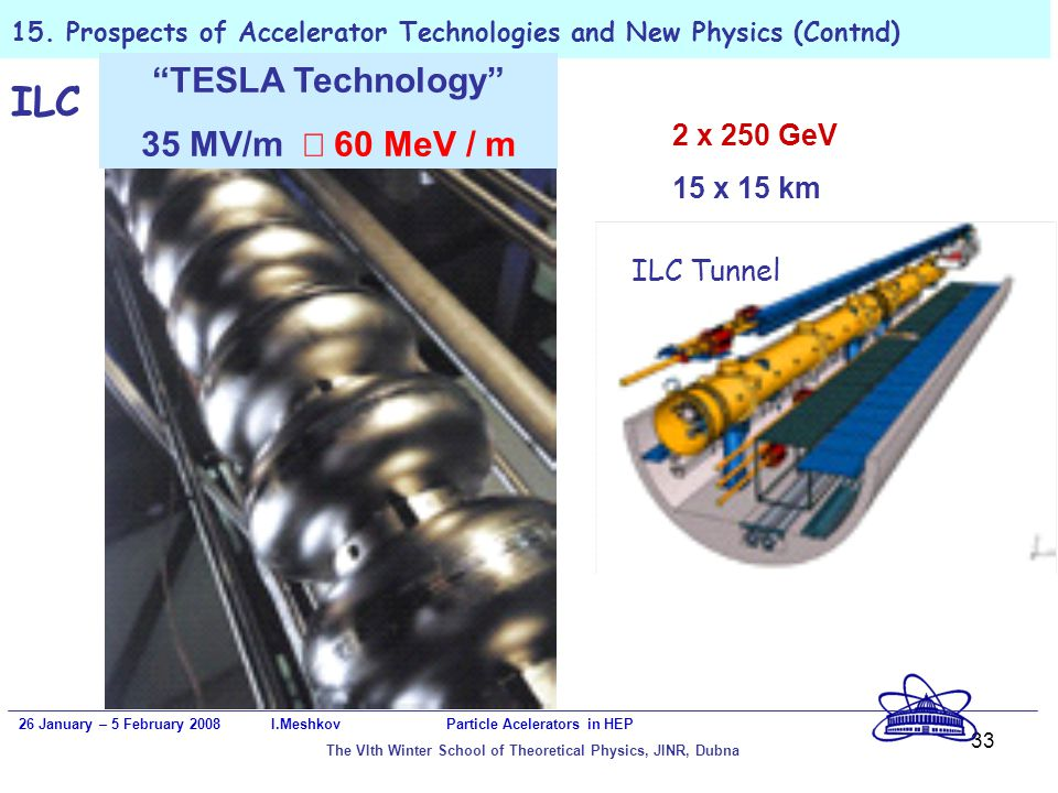 33 15. Prospects of Accelerator Technologies and New Physics (Contnd) 26 January – 5 February 2008 I.Meshkov Particle Acelerators in HEP The VIth Wint