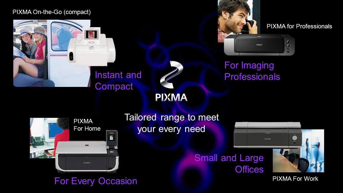 Instant and Compact For Imaging Professionals Small and Large Offices For Every Occasion PIXMA On-the-Go (compact) PIXMA for Professionals PIXMA For W