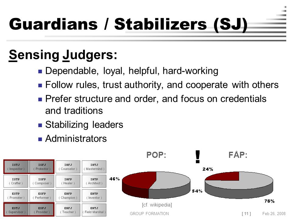[ 11 ] Claus Brabrand, ITU, Denmark GROUP FORMATIONFeb 26, 2008 Guardians / Stabilizers (SJ) Sensing Judgers: Dependable, loyal, helpful, hard-working Follow rules, trust authority, and cooperate with others Prefer structure and order, and focus on credentials and traditions Stabilizing leaders Administrators FÅP: POP: .