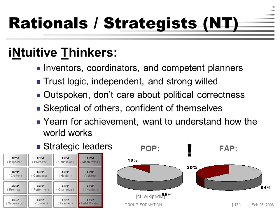[ 12 ] Claus Brabrand, ITU, Denmark GROUP FORMATIONFeb 26, 2008 Rationals / Strategists (NT) iNtuitive Thinkers: Inventors, coordinators, and competent planners Trust logic, independent, and strong willed Outspoken, don't care about political correctness Skeptical of others, confident of themselves Yearn for achievement, want to understand how the world works Strategic leaders FÅP: POP: .