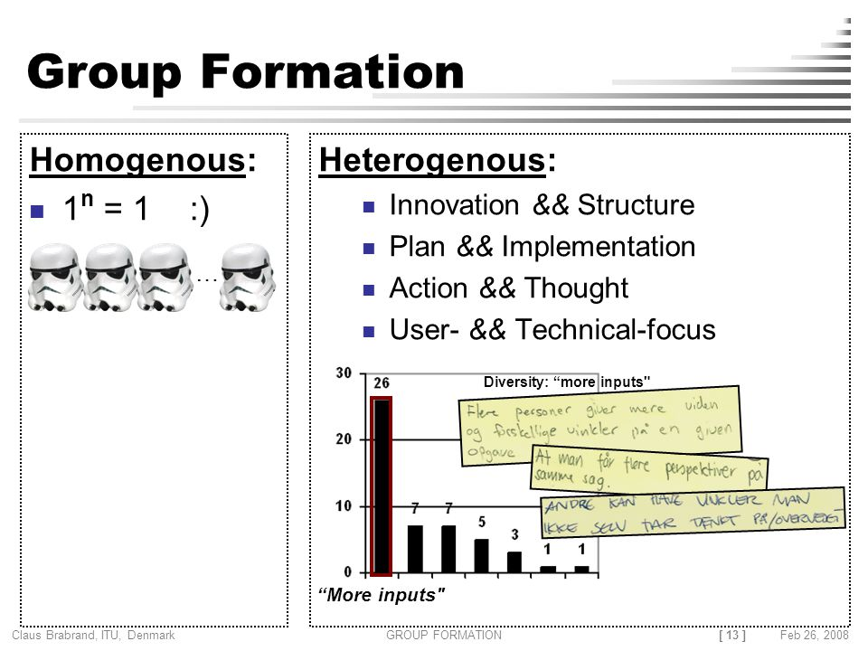 [ 13 ] Claus Brabrand, ITU, Denmark GROUP FORMATIONFeb 26, 2008 Group Formation Homogenous: 1 n = 1 :) Heterogenous: Innovation && Structure Plan && Implementation Action && Thought User- && Technical-focus More inputs Diversity: more inputs …