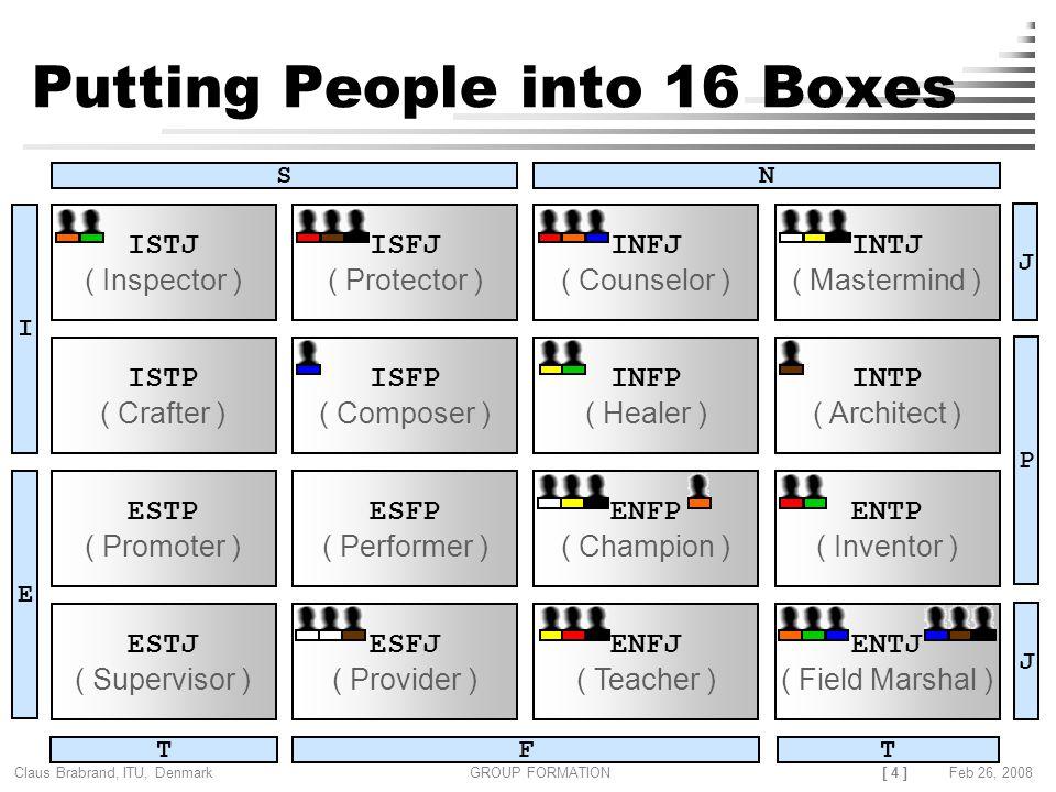 [ 4 ] Claus Brabrand, ITU, Denmark GROUP FORMATIONFeb 26, 2008 Putting People into 16 Boxes ISTJ ( Inspector ) ISTP ( Crafter ) ESTP ( Promoter ) ESTJ ( Supervisor ) ISFJ ( Protector ) ISFP ( Composer ) ESFP ( Performer ) ESFJ ( Provider ) INFJ ( Counselor ) INFP ( Healer ) ENFP ( Champion ) ENFJ ( Teacher ) INTJ ( Mastermind ) INTP ( Architect ) ENTP ( Inventor ) ENTJ ( Field Marshal ) SN TFT I E P J J