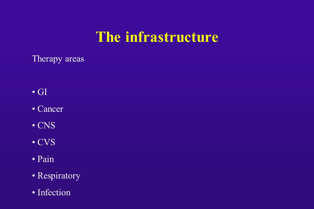 The infrastructure Therapy areas GI Cancer CNS CVS Pain Respiratory Infection