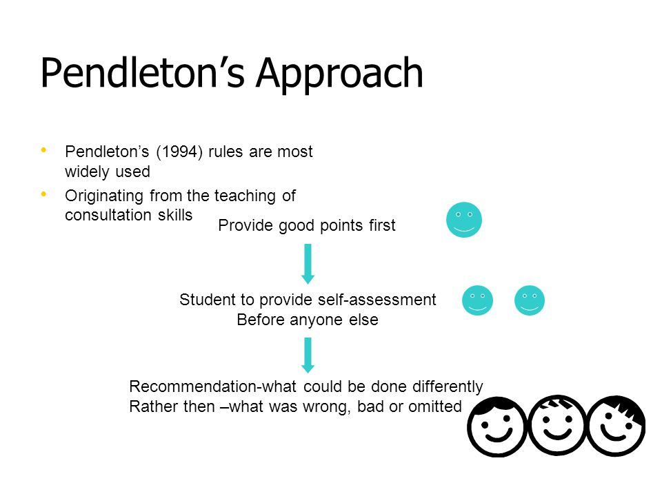 Pendleton's Approach Pendleton's (1994) rules are most widely used Originating from the teaching of consultation skills Provide good points first Student to provide self-assessment Before anyone else Recommendation-what could be done differently Rather then –what was wrong, bad or omitted