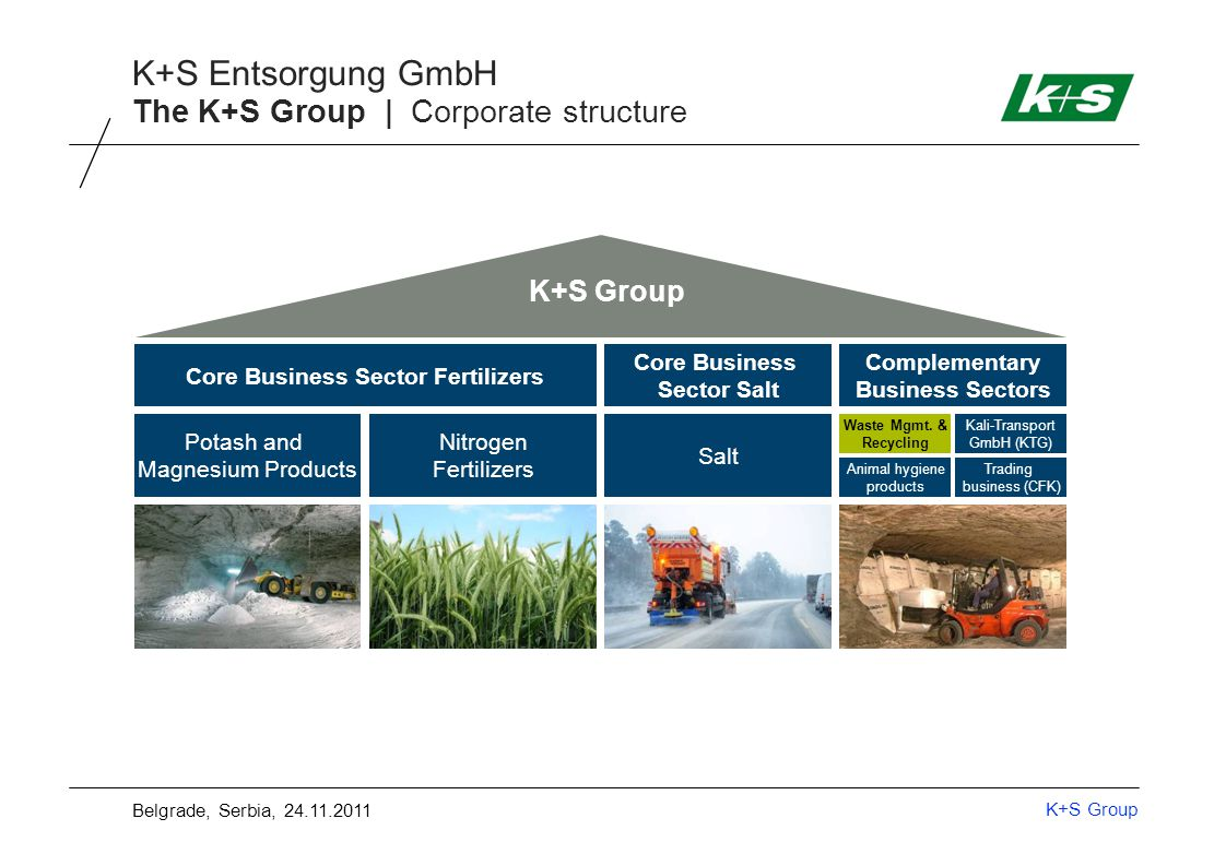 K+S Group K+S Entsorgung GmbH The K+S Group | Corporate structure K+S Group Core Business Sector Fertilizers Core Business Sector Salt Complementary Business Sectors Nitrogen Fertilizers Salt Waste Mgmt.