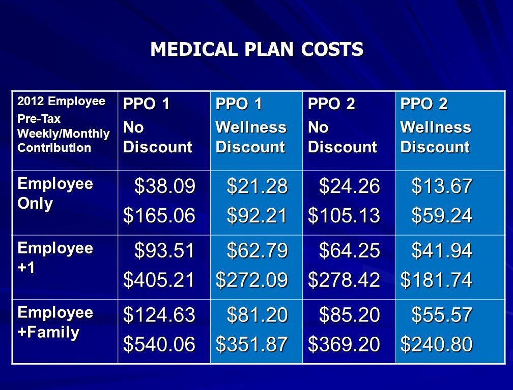 DENTAL PLAN COSTS 2012 Employee Pre-Tax Contributions Weekly Contributions Monthly Contributions Employee Only $3.00$13.00 Employee +1 $9.38$40.65 Employee +Family $12.50$54.17 No change from 2011 premiums