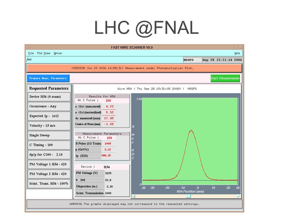 LHC @FNAL