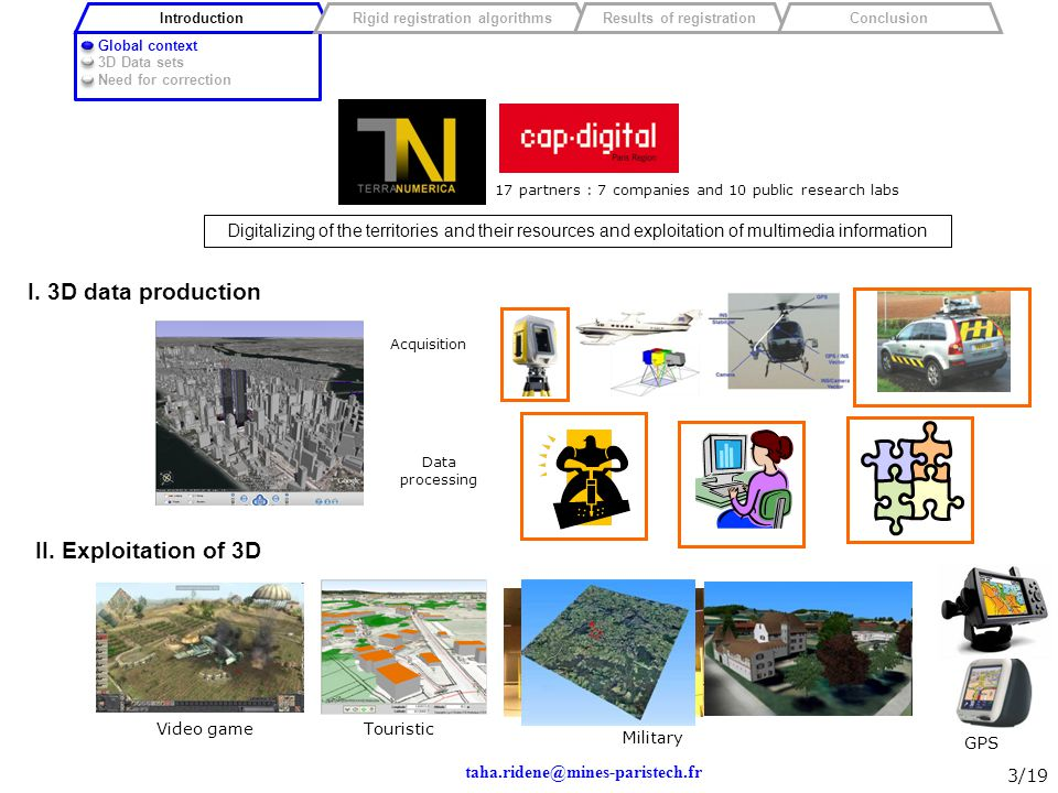 I. 3D data production II. Exploitation of 3D Video gameTouristic Military Acquisition Data processing Digitalizing of the territories and their resour