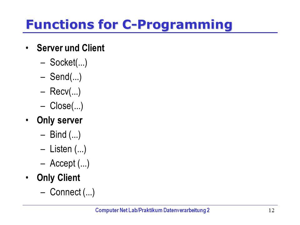 Computer Net Lab/Praktikum Datenverarbeitung 2 12 Functions for C-Programming Server und Client –Socket(...) –Send(...) –Recv(...) –Close(...) Only se
