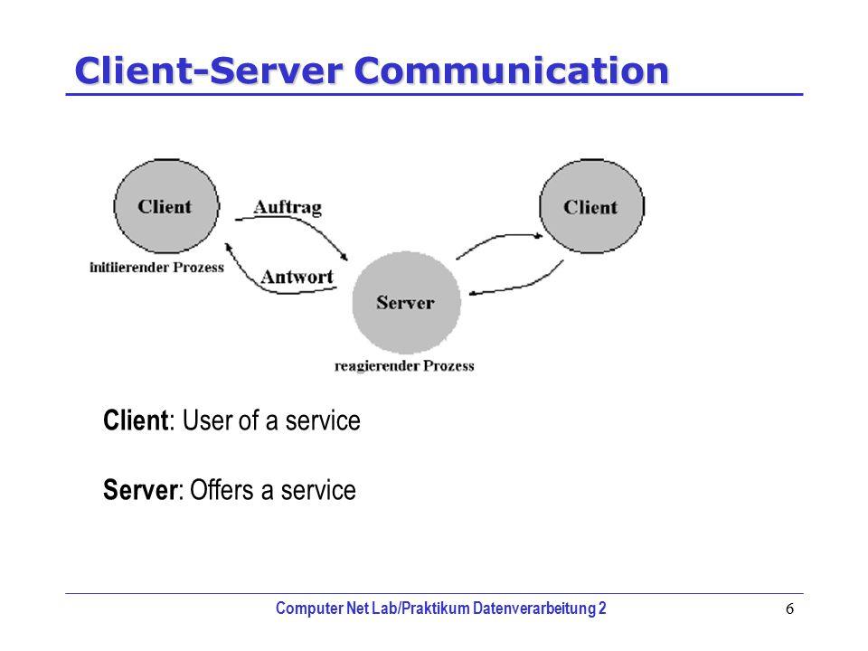 Computer Net Lab/Praktikum Datenverarbeitung 2 6 Client-Server Communication Client : User of a service Server : Offers a service