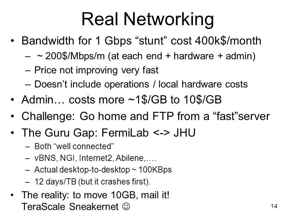 14 Real Networking Bandwidth for 1 Gbps stunt cost 400k$/month – ~ 200$/Mbps/m (at each end + hardware + admin) –Price not improving very fast –Doesn't include operations / local hardware costs Admin… costs more ~1$/GB to 10$/GB Challenge: Go home and FTP from a fast server The Guru Gap: FermiLab JHU –Both well connected –vBNS, NGI, Internet2, Abilene,….