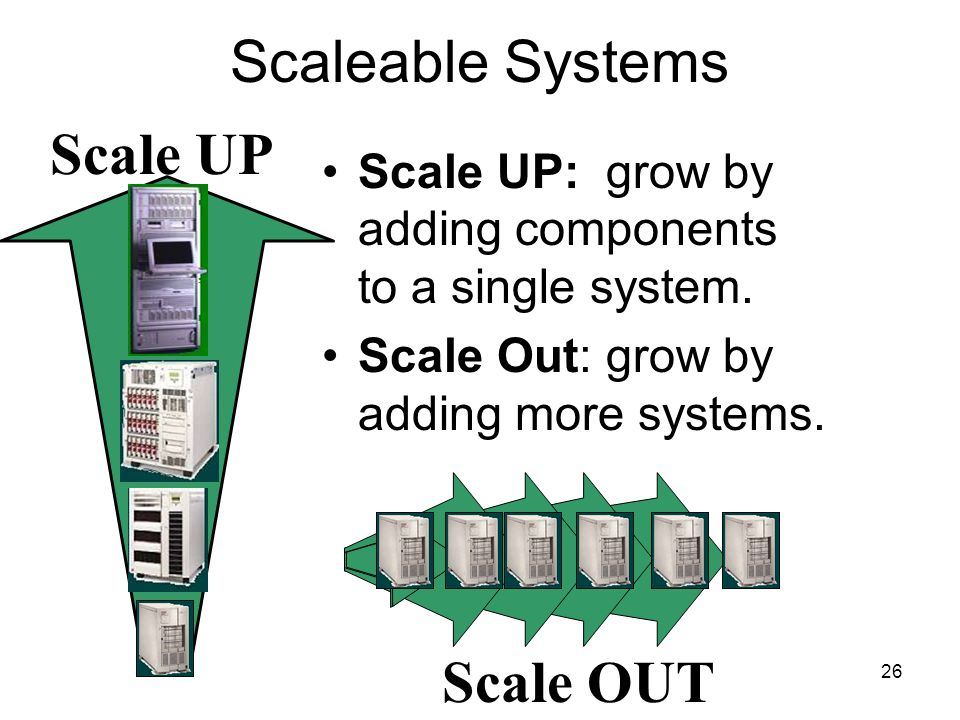 26 Scale UP Scaleable Systems Scale UP: grow by adding components to a single system.
