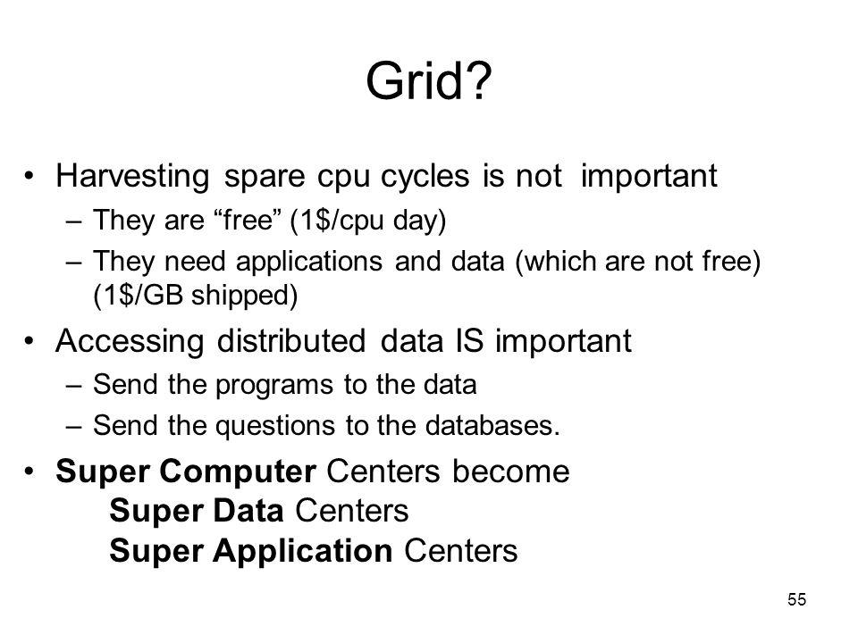 55 Grid.