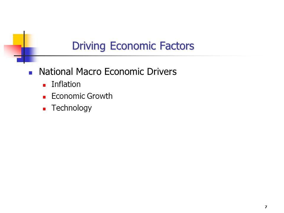 7 Driving Economic Factors National Macro Economic Drivers Inflation Economic Growth Technology