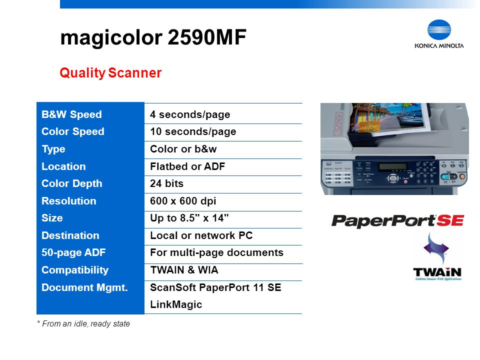 28 magicolor 2590MF  2400 dpi print quality – Brilliant, true-to-life color documents & photos  All resolutions print at full engine speed – Up to 20 ppm b&w, 5 ppm color Amazing Color