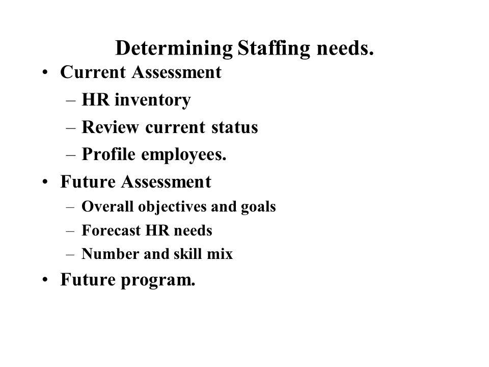 Determining Staffing needs.