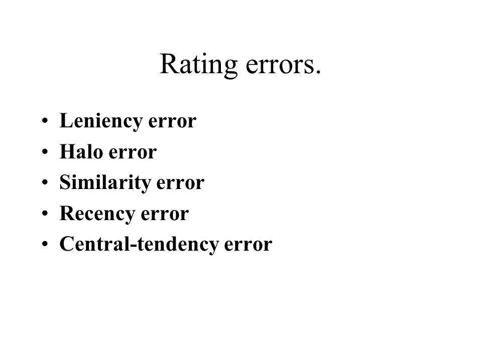 Rating errors. Leniency error Halo error Similarity error Recency error Central-tendency error