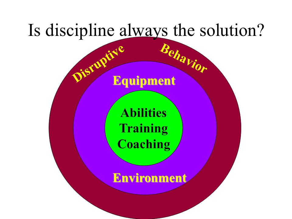 Disruptive Behavior Is discipline always the solution.