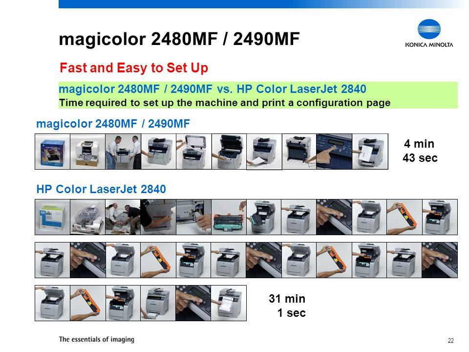 21 magicolor 2480MF / 2490MF Fast and Easy to Set Up  Install in minutes— –From box to desktop  Pre-installed supplies –Ensure quick setup  Auto-install software –Guides users through driver installation