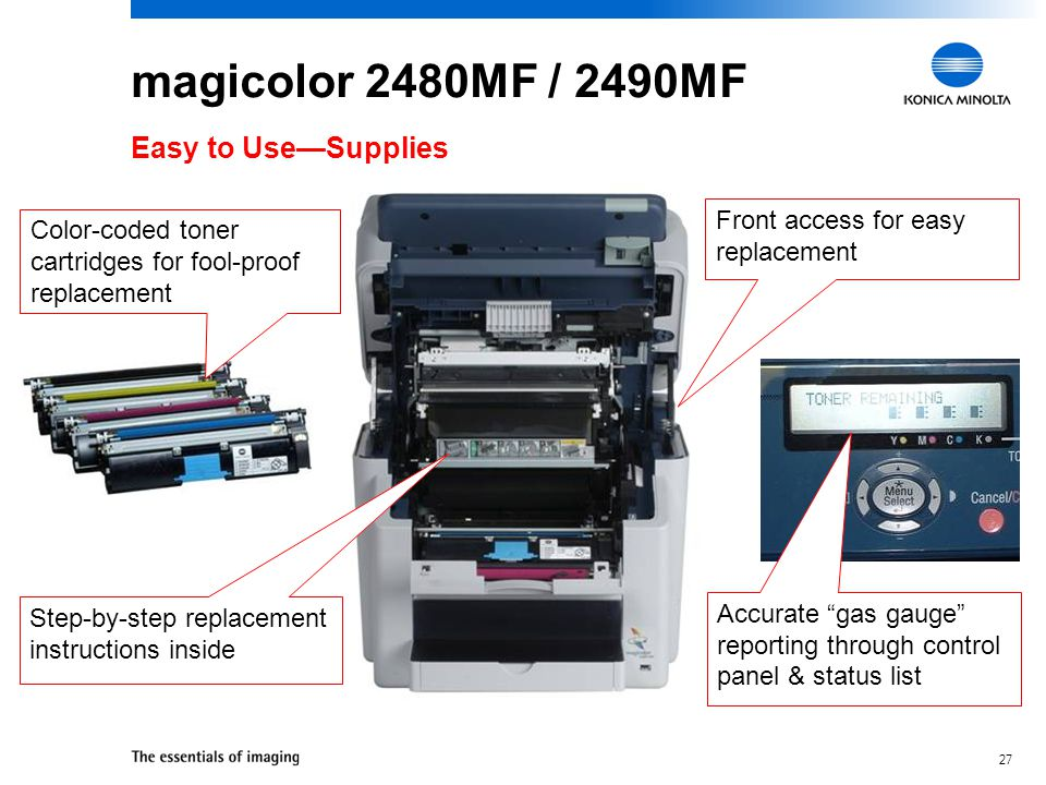 26 magicolor 2480MF / 2490MF  Only 5  Same as other magicolor 2400 Series printers Easy to Use—Supplies Toner Cartridges (Y, M, C, K) Standard capacity (C, M, Y) 1,500 prints @ 5% coverage High capacity (C, M, Y, K) 4,5000 prints @ 5% coverage OPC Drum (with integrated waste toner) Up to 45,000 pages