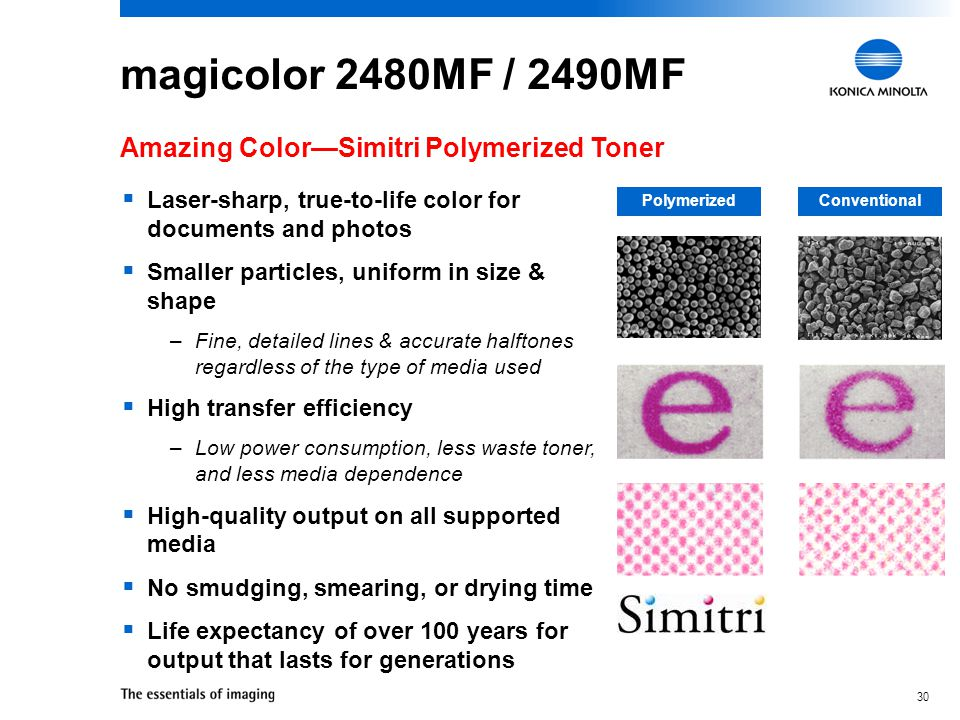 29 magicolor 2480MF / 2490MF  2400 dpi print quality – Brilliant, true-to-life color documents & photos  All resolutions print at full engine speed – Up to 20 ppm b&w, 5 ppm color Amazing Color