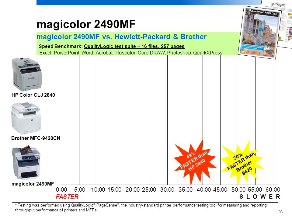 35 magicolor 2490MF Brother MFC-9420CN Epson AcuLaser CX11NF HP CLJ 2840 FunctionalityPrint, copy, scan, fax, PC Fax, Camera Direct Photo Print Print, copy, scan, fax, PC Fax Print, copy, scan, fax Speed—Color5 ppm8 ppm5 ppm4 ppm Speed—B&W20 ppm31 ppm25 ppm20 ppm Resolution2400 dpi 2400 RITImageREt 2400 InterfaceUSB 2.0, EthernetUSB 2.0, Ethernet, parallel USB 2.0, Ethernet Auto Document Feeder Standard (50 sheets)Standard (35 sheets)Standard (50 sheets) 8.5 x 14 SupportFlatbed and ADFADF only Duty Cycle35,000 pgs / month30,000 pgs/month45,000 pgs/month30,000 pgs/month Paper Input200 std., 700 max250 std., 780 max.180 std., 680 max.375 std., 375 max.