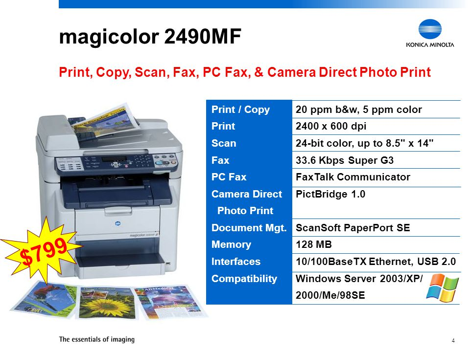 3 20 ppm b&w, 5 ppm color 2400 x 600 dpi 24-bit color, up to 8.5 x 14 FaxTalk Communicator PictBridge 1.0 ScanSoft PaperPort SE 96 MB USB 2.0, Optional 10/100BaseTX Ethernet Device Server Windows XP/2000/Me/ 98SE magicolor 2480MF Print, Copy, Scan, PC Fax, & Camera Direct Photo Print $699 Print / Copy Print Scan PC Fax Camera Direct Photo Print Document Mgt.