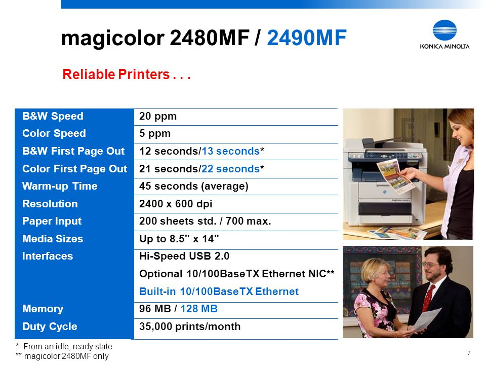 6 magicolor 2480MFmagicolor 2490MF FunctionalityPrint, Copy, Scan, Print, Copy, Scan PC Fax, Camera Direct PrintFax, PC Fax, Camera Direct Print Print/Copy Speed20 ppm b&w, 5 ppm color Scan Speed6 sec/pg b&w, 12 sec/pg color4 sec/pg b&w, 10 sec/pg color Print Resolution2400 x 600 dpi Copy QualityPhoto, Text, Mix / Normal, Fine Photo, Text, Mix / Normal, Fine Scan Resolution600 x 600 dpi, 600 x 300 dpi; 24-bit color Memory (std/max)96 MB / 96 MB128 MB / 128 MB InterfacesUSB 2.0, Optional ExternalUSB 2.0, 10/100BaseTX Ethernet Built-in 10/100BaseTX Ethernet Scan ModesScan to PC (USB)Scan to PC (USB), Scan to Email (Ethernet) Compatibility Windows XP/2000/Me/98SEWindows Server 2003/XP/Me/98SE magicolor 2480MF / 2490MF Specifications—Comparison