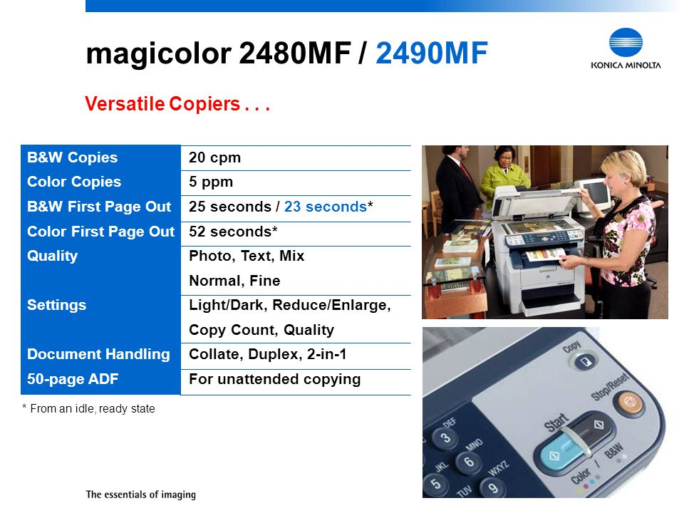7 20 ppm 5 ppm 12 seconds/13 seconds* 21 seconds/22 seconds* 45 seconds (average) 2400 x 600 dpi 200 sheets std.