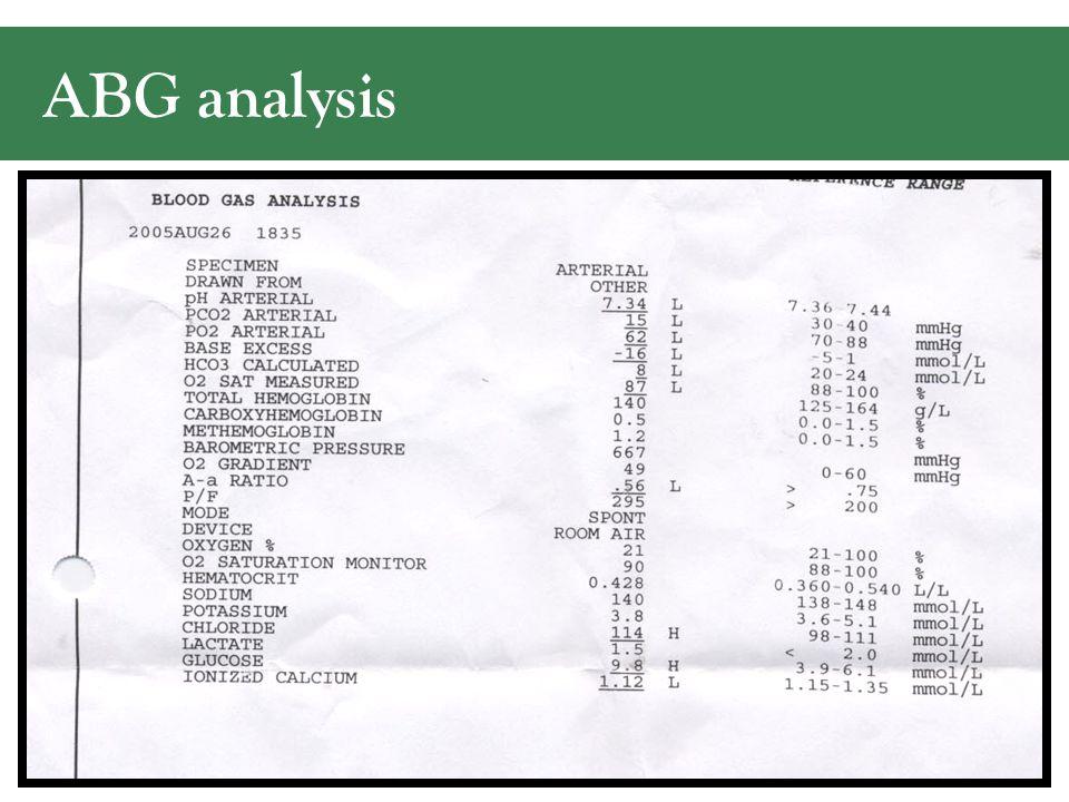 ABG analysis
