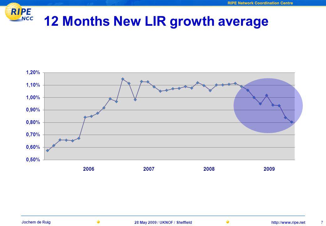 http://www.ripe.net28 May 2009 / UKNOF / Sheffield 7 Jochem de Ruig 12 Months New LIR growth average 2006200720082009