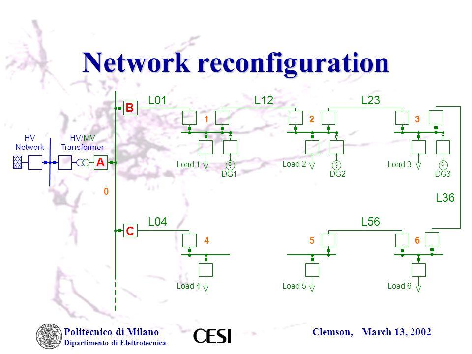 Politecnico di Milano Dipartimento di Elettrotecnica Clemson, March 13, 2002 Network reconfiguration L56 L04 C L36