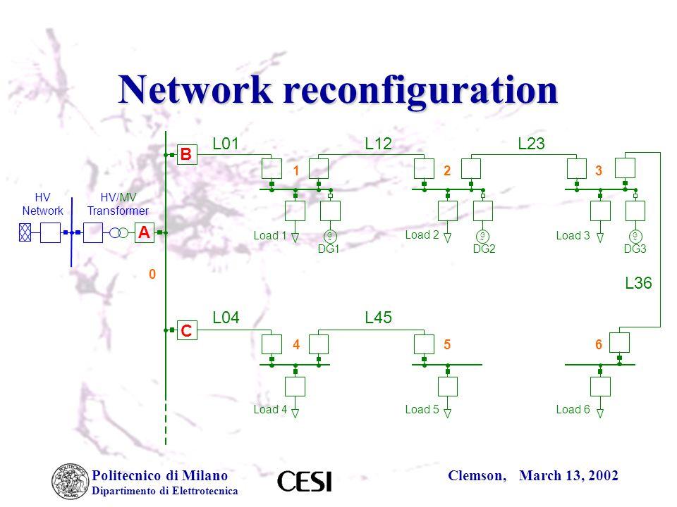 Politecnico di Milano Dipartimento di Elettrotecnica Clemson, March 13, 2002 Network reconfiguration L45 L04 C L36
