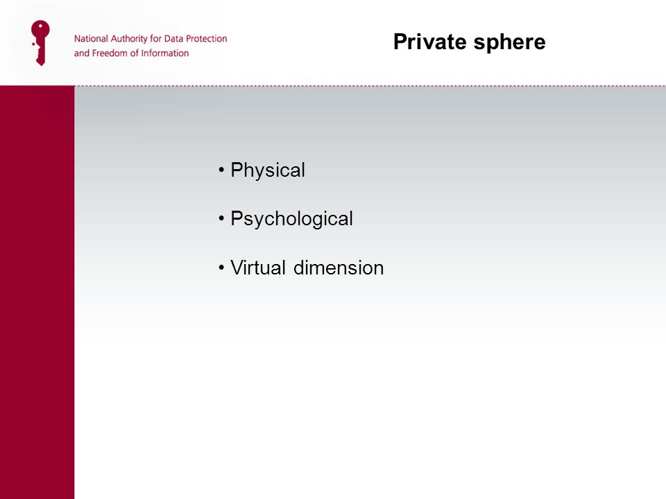 Physical Psychological Virtual dimension Private sphere