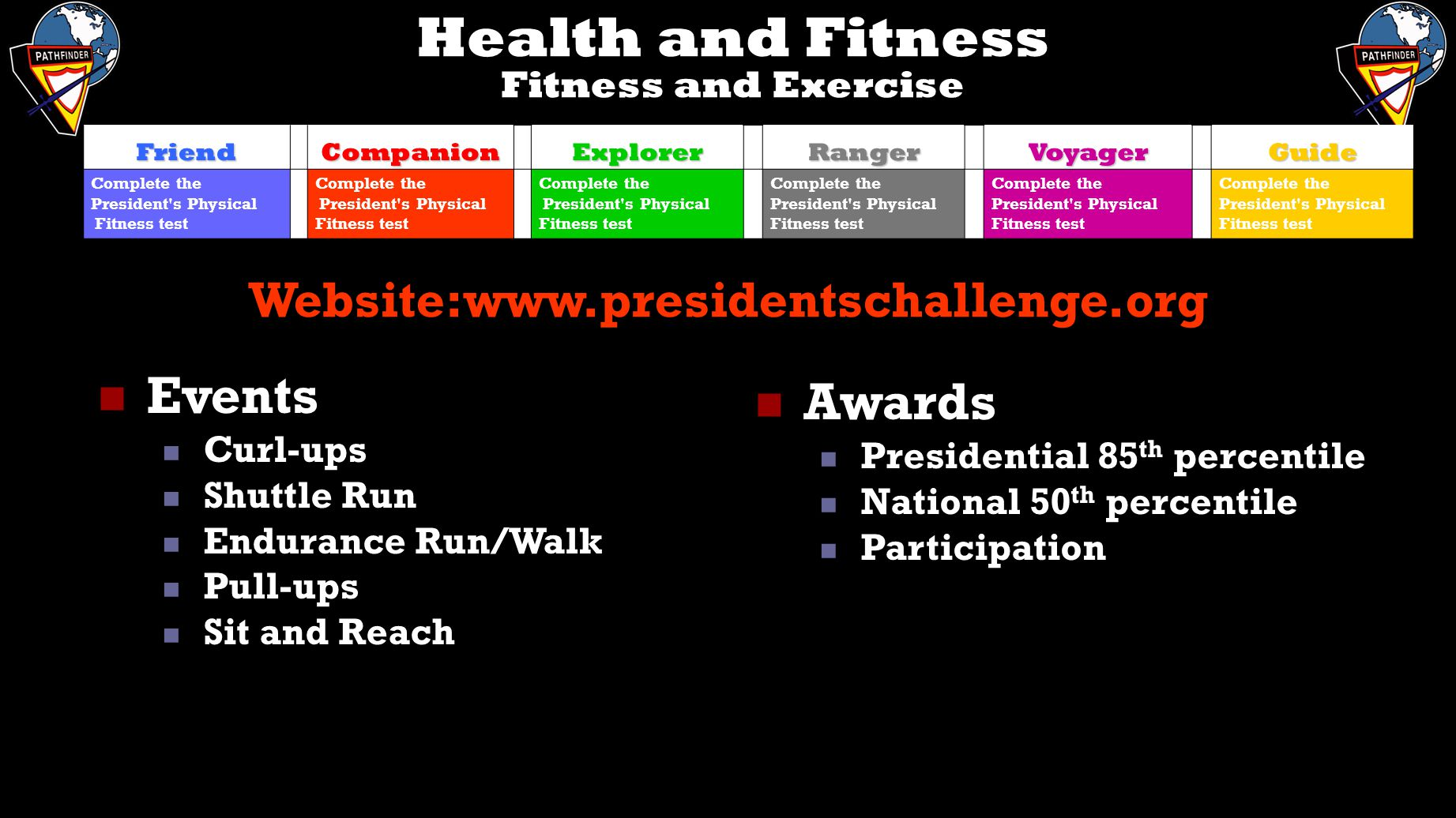 Health and Fitness Fitness and ExerciseFriend Companion Explorer Ranger Voyager Guide Complete the President's Physical Fitness test Complete the Pres