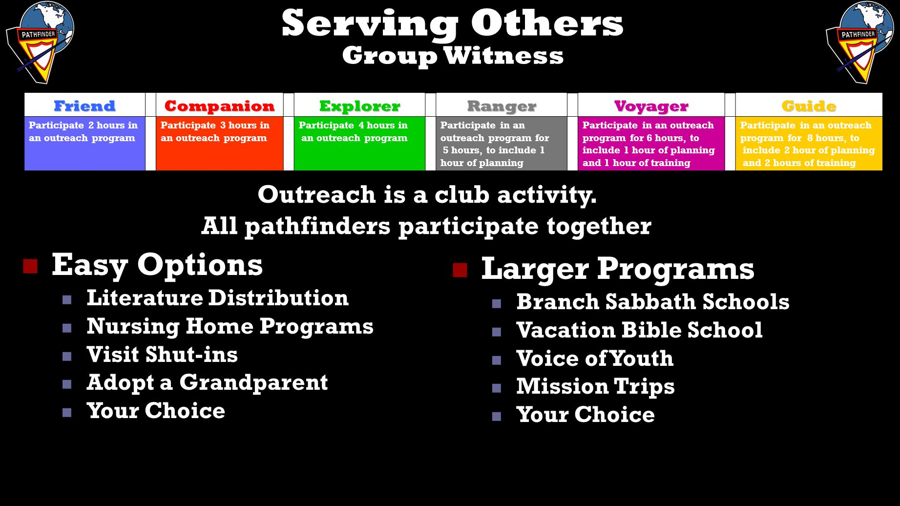 Friend Companion Explorer Ranger Voyager Guide Participate 2 hours in an outreach program Participate 3 hours in an outreach program Participate 4 hou