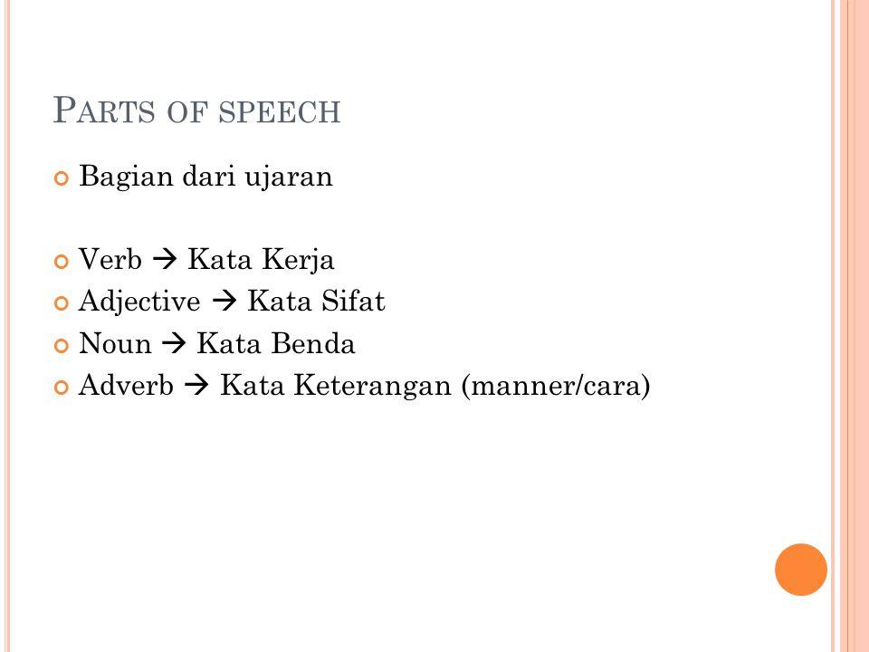 P ARTS OF SPEECH Bagian dari ujaran Verb  Kata Kerja Adjective  Kata Sifat Noun  Kata Benda Adverb  Kata Keterangan (manner/cara)