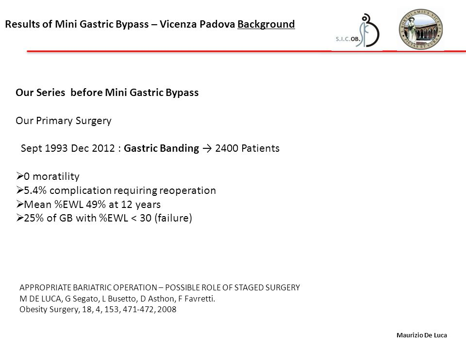 Maurizio De Luca Results of Mini Gastric Bypass - Literature Complication of MGB Short Term Complications (6 redo)2.7%11%<0.001  Leakage 0.4%3.8%<0.001 Gastrojejunostomy, gastric tube, gastric remnant  Bleeding1.6%6.4%<0.68 abdominal, intraluminal, thoracic  Major atelectasis0.21%1.29%<0.09  Deep vein thrombosis0.1%0%<0.77  Death 00 Long Term Complications (7 redo)0.69%5.2%<0.03  Stomal Ulcer0.65%0<0.102  Bile Reflux05.2%<0.001  Excessive Weight Loss (malnutrition)0,4%0<0.001  Bowel obstruction00<0.562 Primary MGB 923 Pts Revisional 77 Pts ONE THOUSANDS CONSECUTIVE MINI-GASTRIC BYPASS.