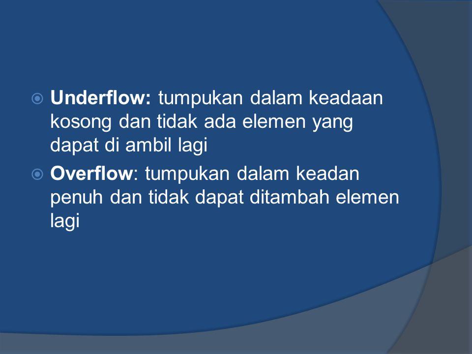  Underflow: tumpukan dalam keadaan kosong dan tidak ada elemen yang dapat di ambil lagi  Overflow: tumpukan dalam keadan penuh dan tidak dapat ditambah elemen lagi