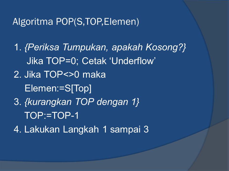 Algoritma POP(S,TOP,Elemen) 1. {Periksa Tumpukan, apakah Kosong?} Jika TOP=0; Cetak 'Underflow' 2.