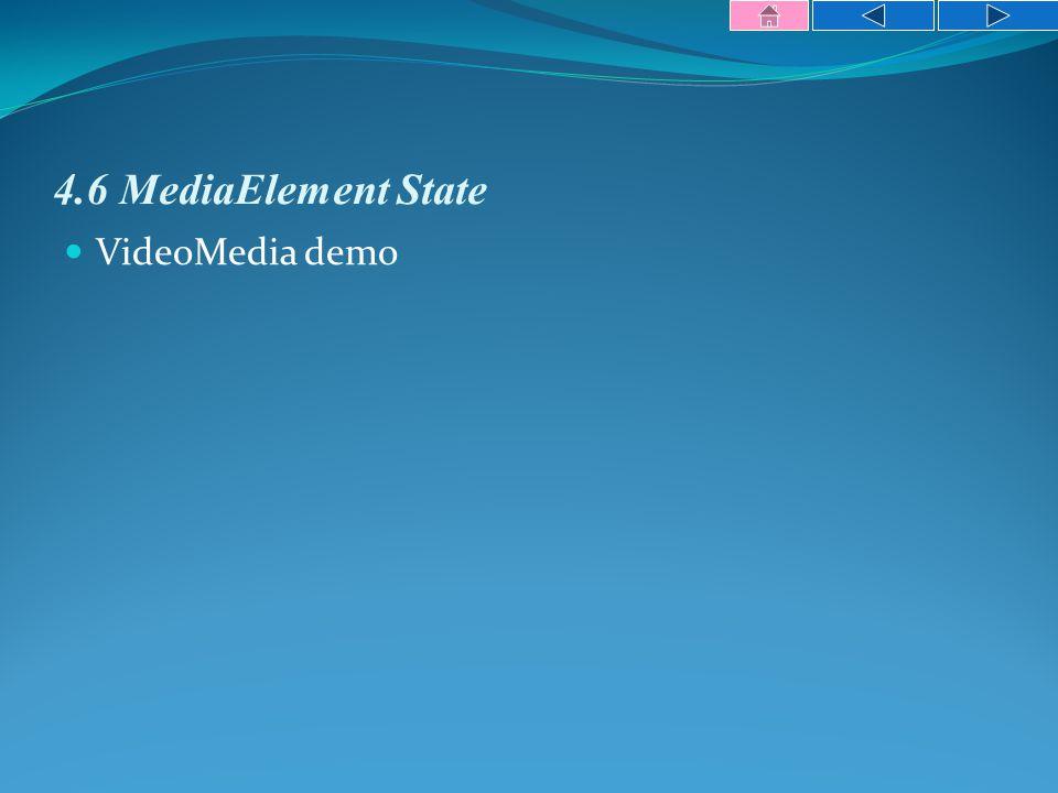 4.6 MediaElement State VideoMedia demo