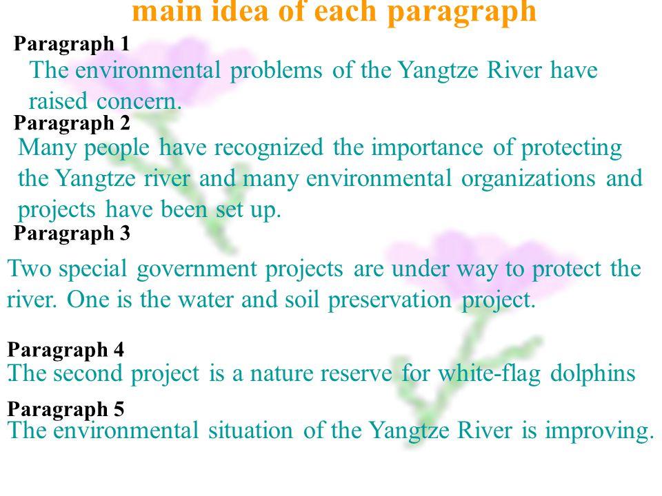 main idea of each paragraph Paragraph 1 Paragraph 2 Paragraph 3 Paragraph 4.